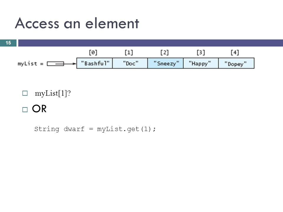 Access an element myList[1] OR String dwarf = myList.get(1);